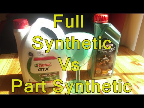 Engine Oil Viscosity - Full Synthetic Vs Part Synthetic