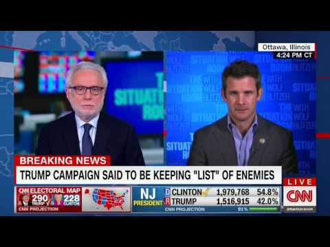 Kinzinger With Wolf Blitzer On CNNu0027s Situation Room   Duration: 8:51. Part 60