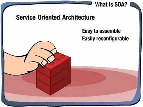 what is service oriented architecture SOA?