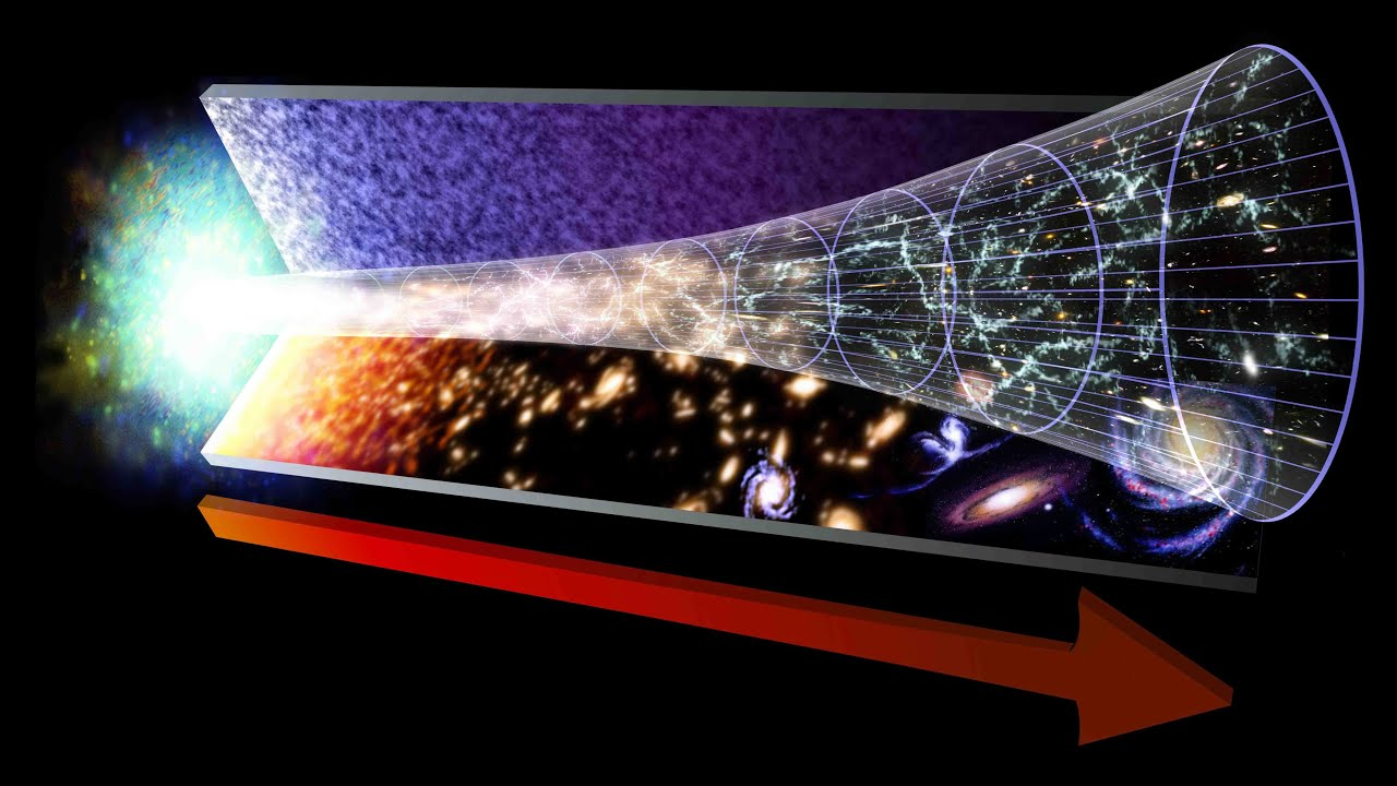 the mysterious beginning the big bang and steady state The documentary is about the big bang theory here i gave the full description and information of the beginning of the universe how the universe born, formatted and the current position.