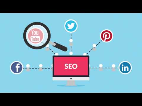 Social Media Marketing Explainer Video - SF Bay Area Web Design