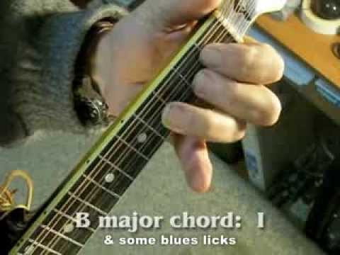 Playing Mandolin in B: Chords, Licks & Tricks - YouTube