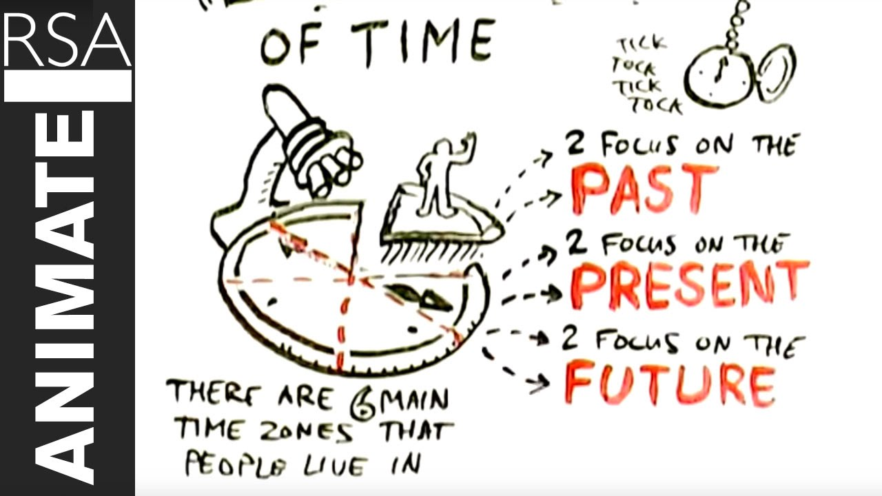 the secret powers of time open culture