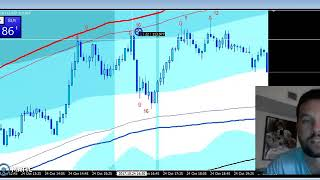 Simple Forex Scalping Strategy - Easy 20-30+ Pips A Day