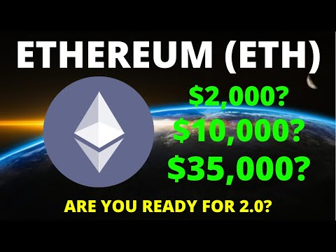 Ethereum (ETH) is About to EXPLODE | DON'T MISS THIS GIANT MOVE | $35,000 Prediction?