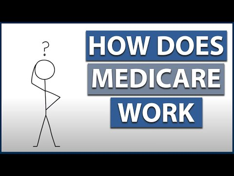 how-does-medicare-work?-medicare-parts-a,-b,-c-and-d-explained