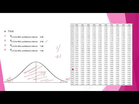 Statistics: Value of Zα /2 with the helpof table, in Urdu/ Hindi Saima Academy