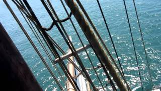 Tour of the Mainmast