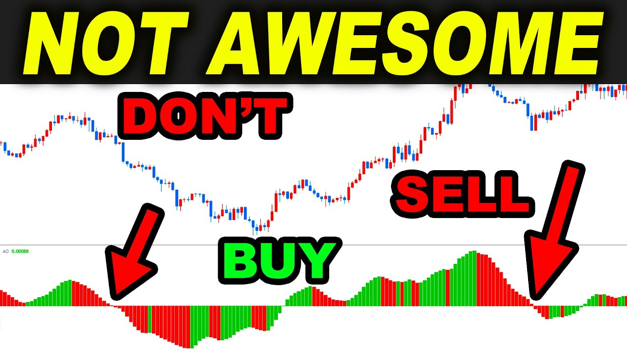 Awesome Oscillator Trading Strategy - How an Awesome Indicator can be NOT so...