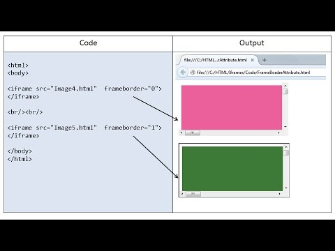 HTML Iframes, iframe Tag With All Attributes Explained | name attribute | srcdoc att...... - YouTube