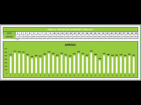 Ms excel chart using vlookup function youtube ms excel chart using vlookup function ccuart Image collections