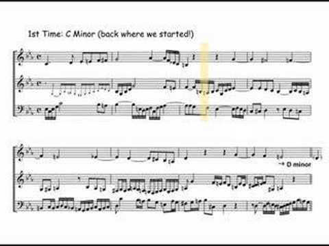 Bach's Neverending Canon