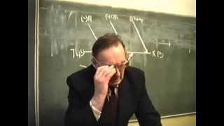 Теория урока и его педагогический анализ. Часть XIV