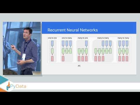 How to visualize neural network parameters and activity - Justin Shenk