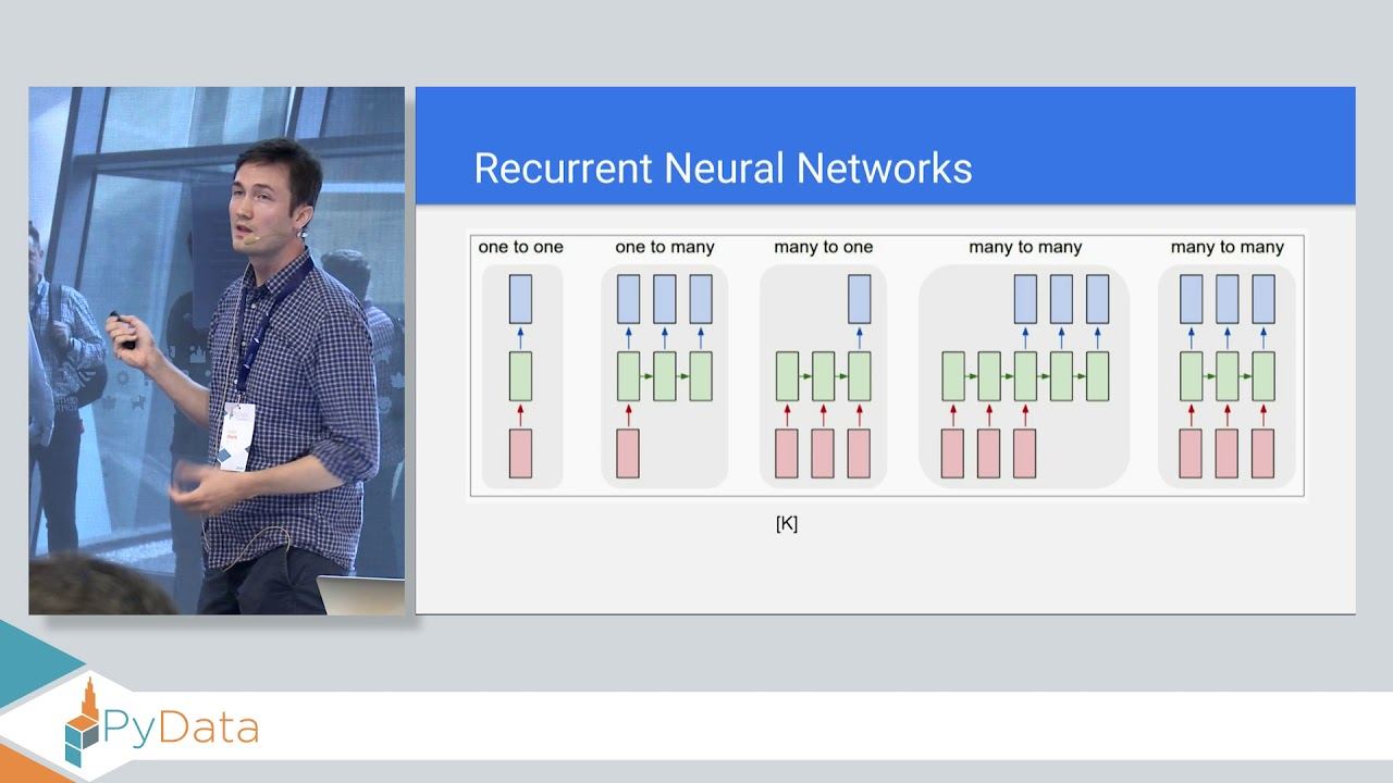 Image from How to visualize neural network parameters and activity - Justin Shenk
