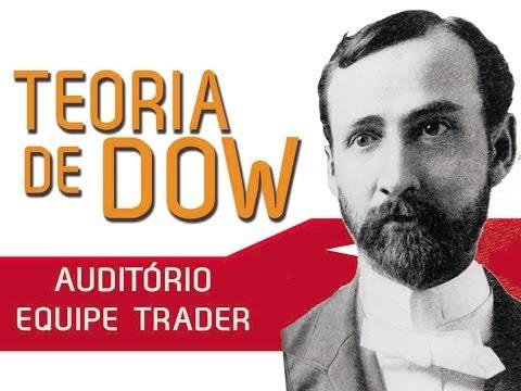 Teoria de Dow e análise técnica - Auditório Equipe Trader