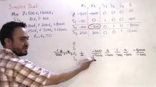 Método Simplex dual-Problema de minimización. Ejemplo 1.