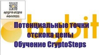➓ Потенциальные точки отскока цены  Обучение CryptoSteps  17 08 19