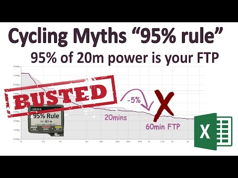 Cycling Myths Smashed: 95% of 20min power = FTP...watch for a more accurate method.