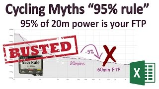 Cycling Myths Smashed!! 95% of 20min power = FTP. (see free XLS download)
