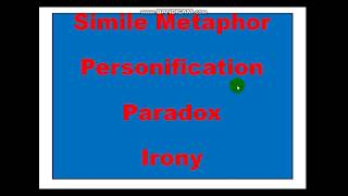 Simile Metaphor Personification Paradox Irony with examples discussed in Hindi