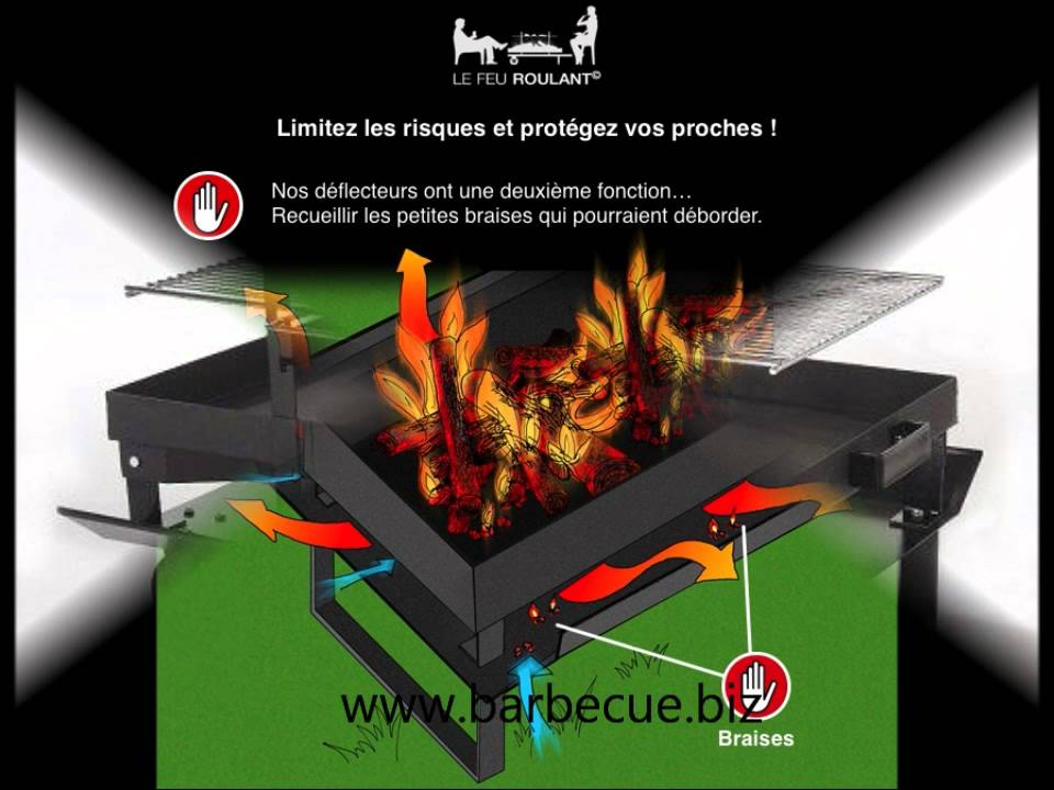 barbecue le feu roulant youtube. Black Bedroom Furniture Sets. Home Design Ideas