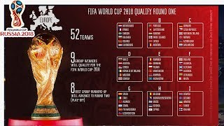 Football World Cup 2018 list of team that qualified