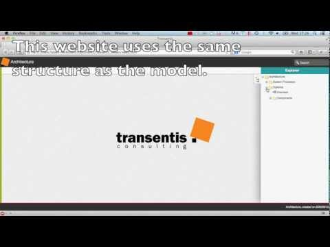 Generating interactive websites from Enterprise Architect models