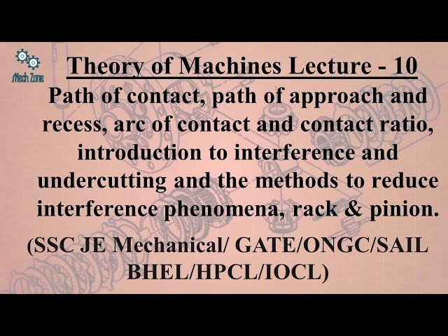 Theory of Machines Lecture 10: Path of contact, Interference and Undercutting arc of contact,