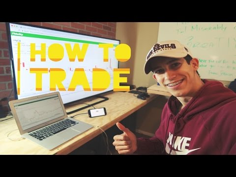 What Are EMA & SMA Indicators: Trading Penny Stocks | Robinhood