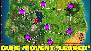 *LEAKED* PURPLE CUBE ALL MOVEMENTS! Fortnite CUBE Theory! Season 5 CUBE'S Path!
