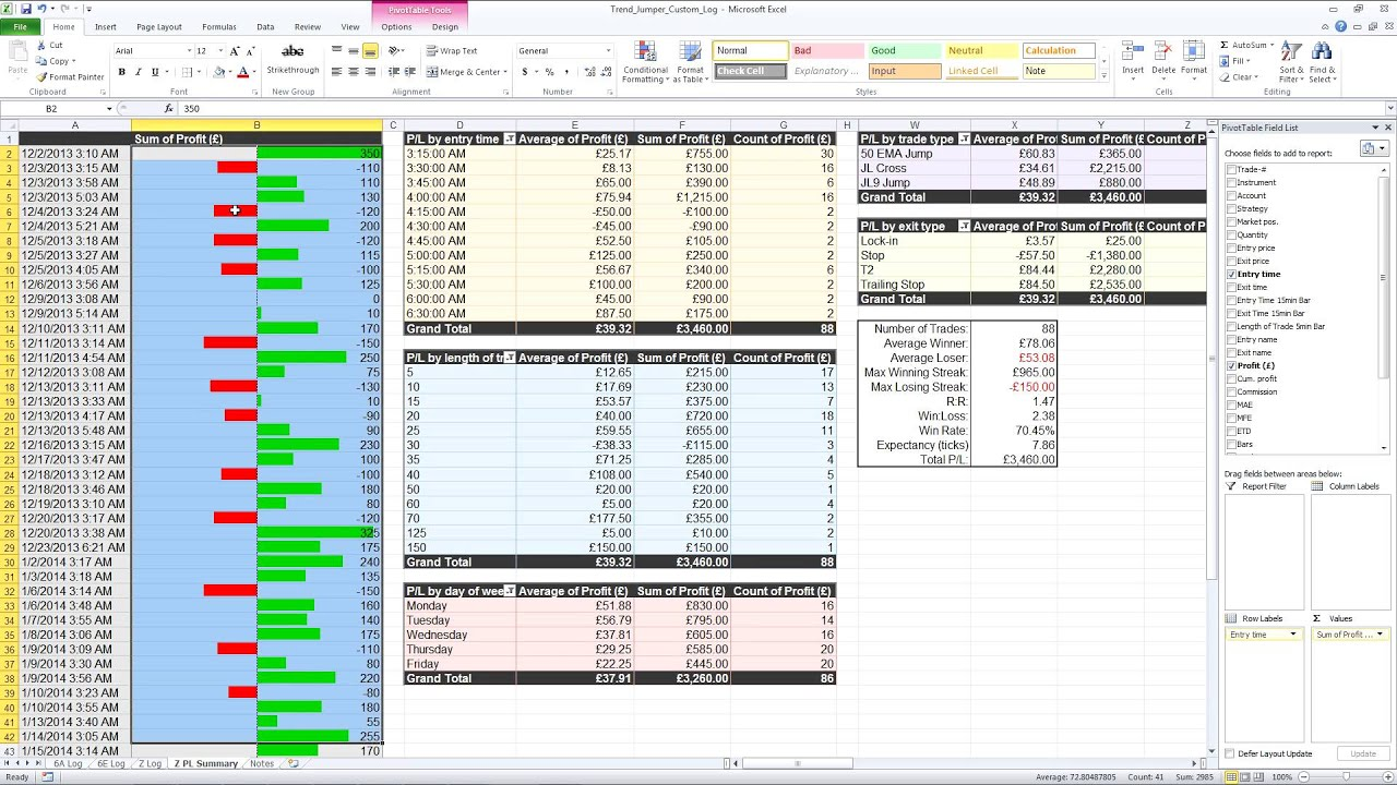 Option trading excel template