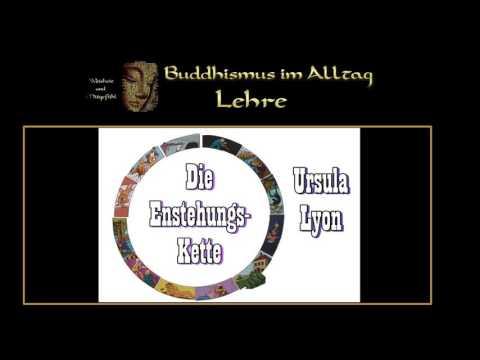 Die Entstehungskette - Ursula Lyon