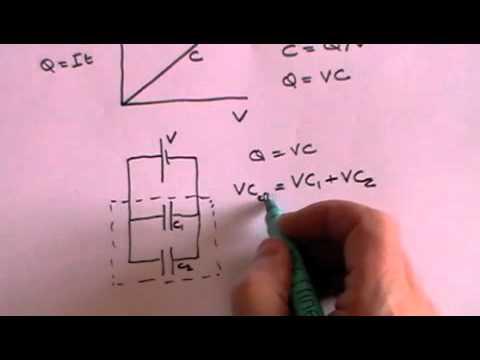 Capacitors - A Level Physics