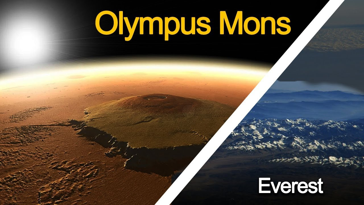 Image result for Olympus Mons youtube
