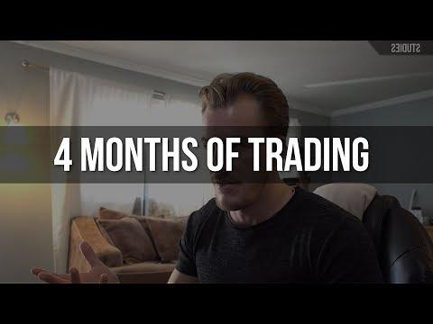 4 Months of Day Trading: Everything ThinkorSwim