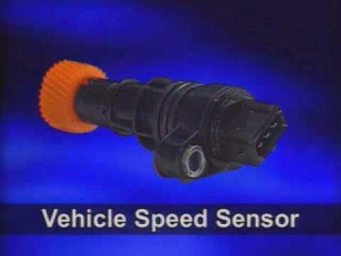 Vehicle Speed Sensors: Types of VSS
