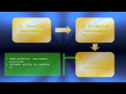 SUCCESS: Supplier Performance Improvement Program