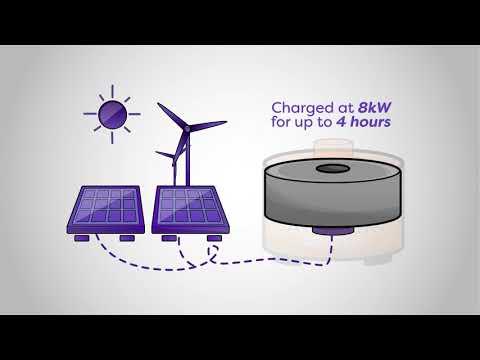 How an Amber Kinetics flywheel works