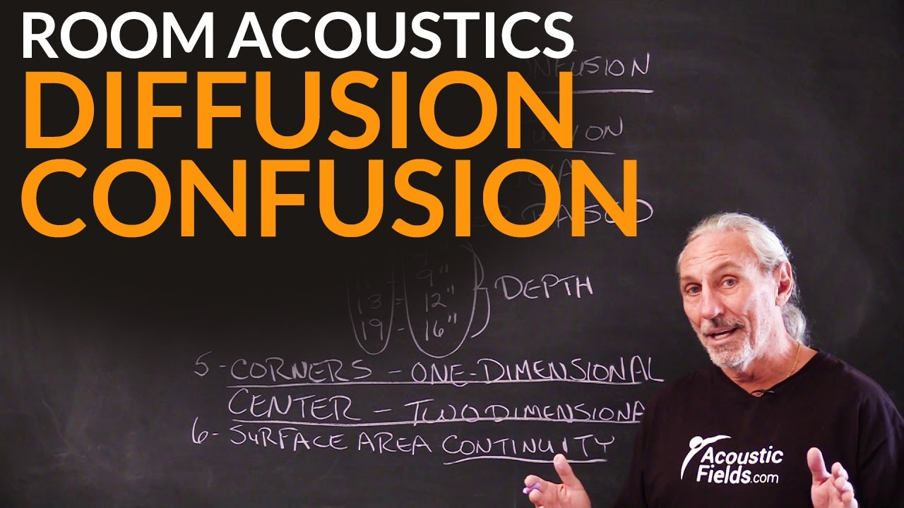 Diffusion Confusion - www.AcousticFields.com