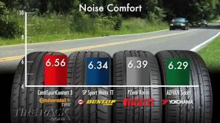видео Dunlop SP Sport MAXX
