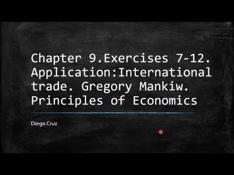 Chapter 9 . Exercises 7-12. Application:International trade.