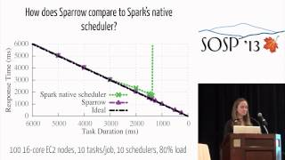 Sparrow: distributed, low latency scheduling