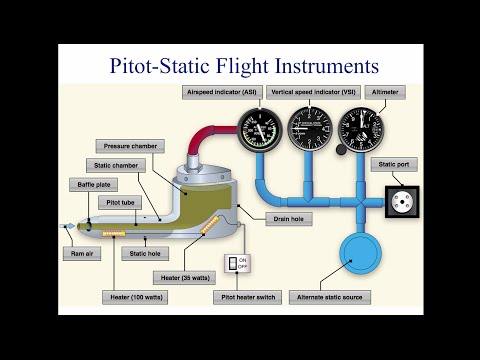 Private Pilot Tutorial 7: Flight Instruments (Part 2 of 3)