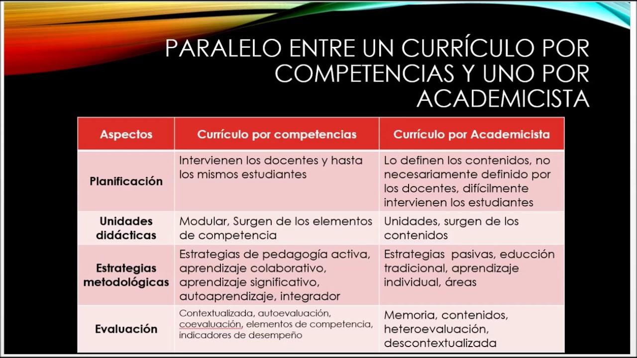 Características currículo por competencias - YouTube