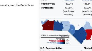 What do the NC-09 Special Election Results Show Us?