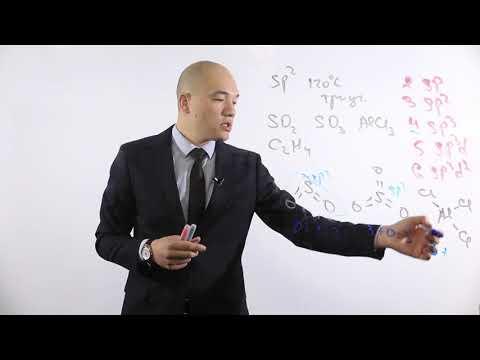 Видеоуроки по химии гибридизация