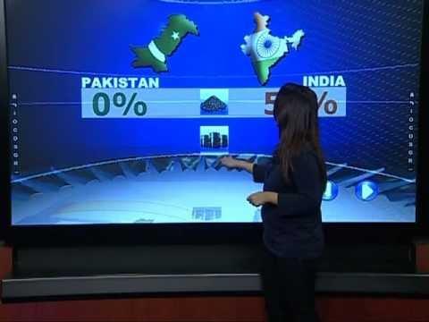 Pakistan Energy Analysis GFX by Umair Ahmed