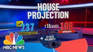 Nbc news projects that democrats will retain control of the house representatives.» subscribe to news: http://nbcnews.to/subscribetonbc» watch more nb...