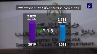ارتفاع الإيرادات الضرييبة في أول 8 أشهر من العام الحالي - (3-9-2019)